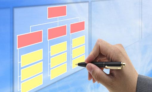 التخطيط والتنفيذ الاستراتيجي